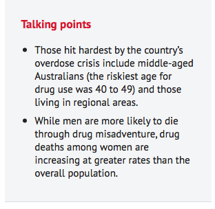 Drug deaths in Australia hit record high at 142 fatalities a month